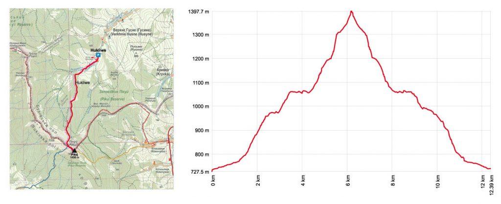 trasa na Pikuj i profil wysokościowy